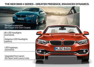 Illustration for article titled BMW 4-Series LCI