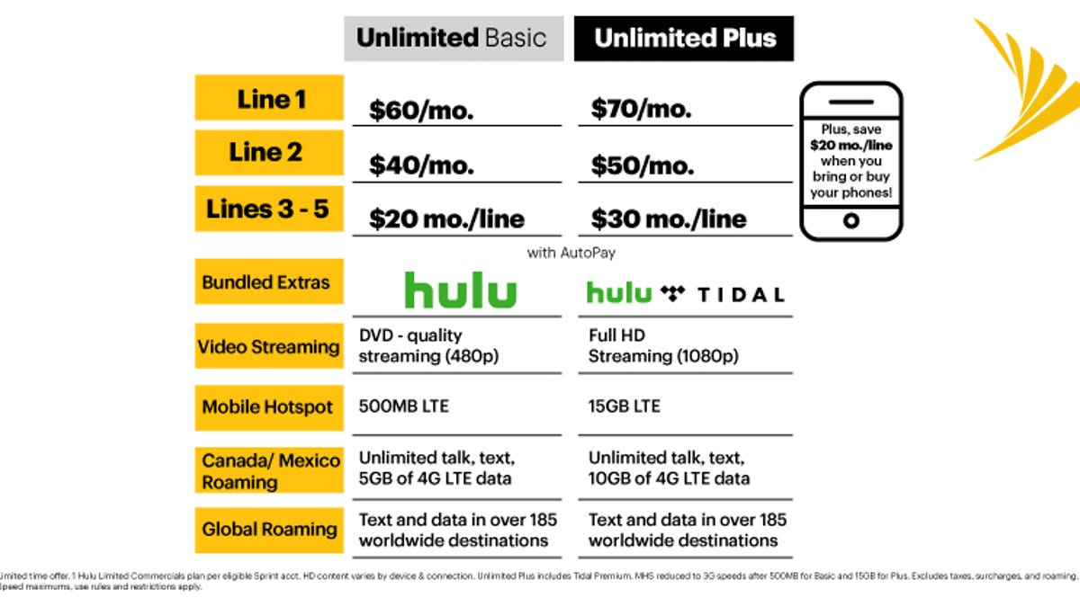 Sprint Still Fails to Understand What 'Unlimited' Actually Means