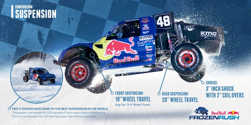 Illustration for article titled 900 Horsepower Trucks Are Racing Up A Ski Slope RIGHT NOW. Go Watch.
