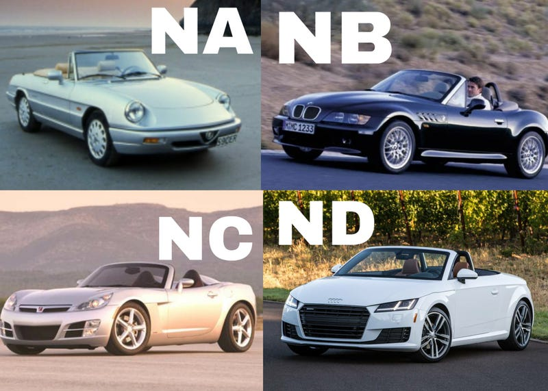 Illustration for article titled What's your favourite generation Miata?
