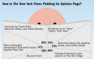 Illustration for article titled How Is The New York Times Padding Its Opinion Page?