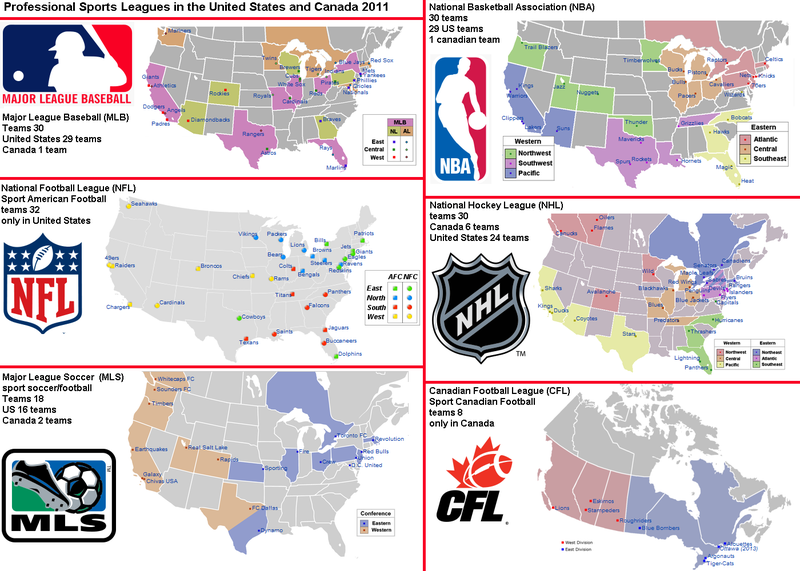 Illustration for article titled North American sports leagues, ranked.