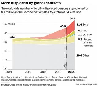 Illustration for article titled Fogadjunk, hogy ennél meglepőbb ötletet menekültügyben sose hallottatok