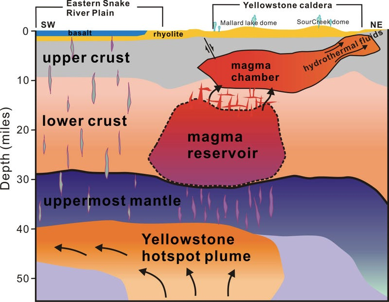 Yellowstone Caldera Map on kilauea map, if yellowstone erupts map, yellowstone magma, yellowstone hotspot, resurgent domes in yellowstone map, mount vesuvius, valles caldera, yellowstone super volcano blast radius, long valley caldera, old faithful geyser, yellowstone thermal features map, mount fuji, grand prismatic spring, mount pinatubo, mount vesuvius map, yellowstone death zone, yellowstone supervolcano, grand canyon map, crater lake map, yellowstone national park, mount tambora, yellowstone blow up, yellowstone lake, mauna loa, volcanic explosivity index, yellowstone wolf pack map, mount etna, mount st. helens, mount pinatubo map, yellowstone volcano threat, yellowstone ash map, lake toba, mount rainier, yellowstone kill zone map, la garita caldera, wyoming map,