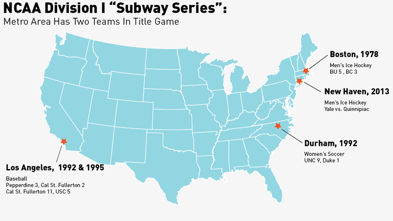"""Illustration for article titled How Many """"Subway Series"""" Have There Been In NCAA History?"""