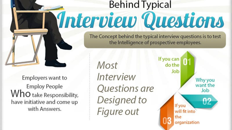 the logic behind 19 common interview questions - Bpo Interview Questions And Answers