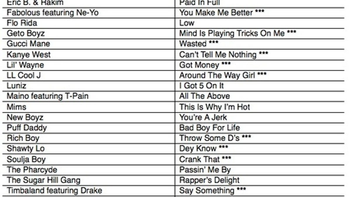 The First 27 Downloadable Def Jam Rapstar Tracks