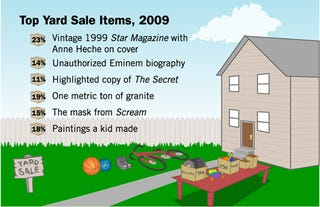 Illustration for article titled Top Yard Sale Items, 2009