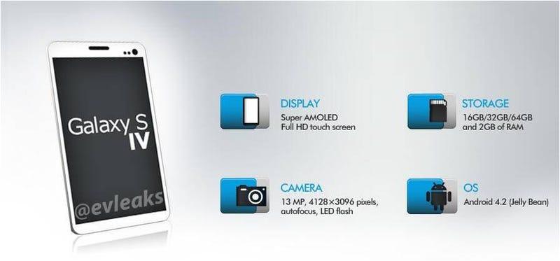 Illustration for article titled Más grande y rectangular: este podría ser el próximo Samsung Galaxy IV