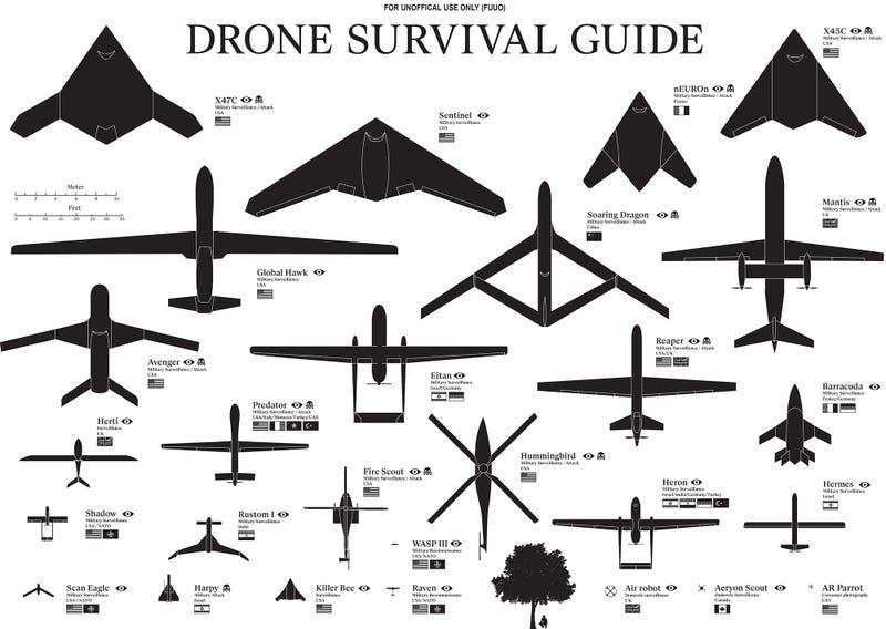 Illustration for article titled Publican una guía de supervivencia para identificar drones en el aire