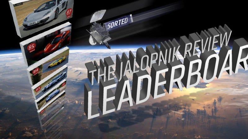 The Jalopnik Review Leaderboard
