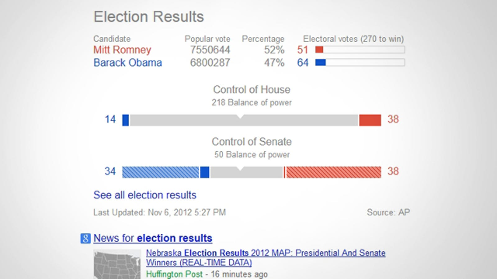 Google\'s Showing Detailed Election Results Tonight at the ...