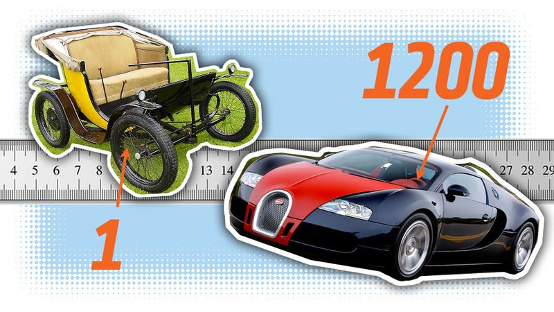 Illustration for article titled Bugatti Has The Greatest Range Of Horsepower Of Any Car Company Ever