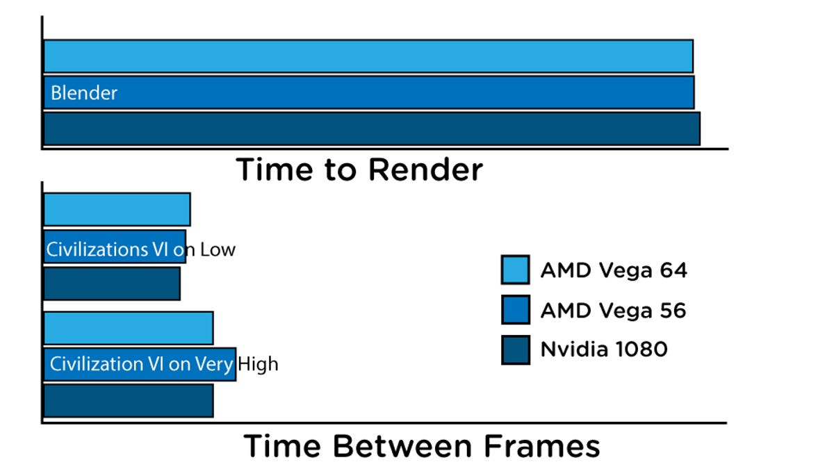 AMD's Vega Graphics Cards Could Kick Off a War