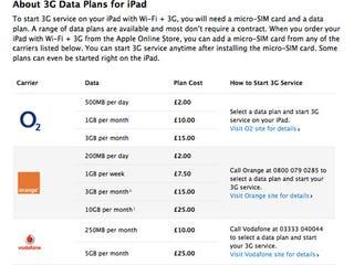Illustration for article titled UK iPad Data Tariffs Announced For Orange, O2 and Vodafone