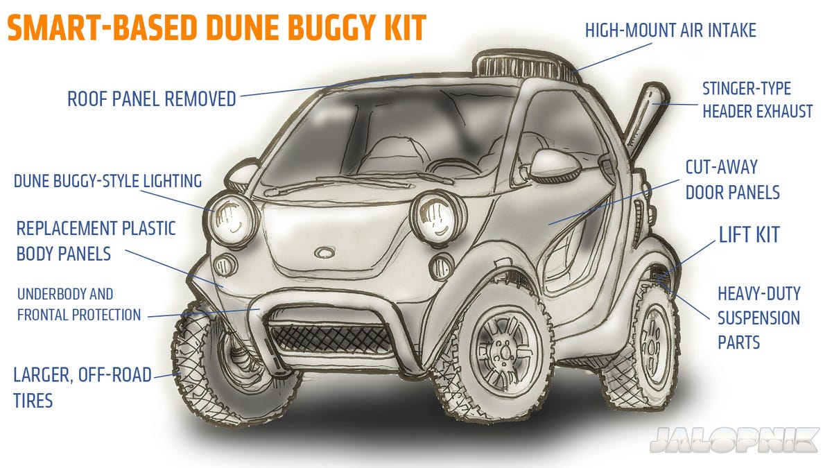The Smart Car Would Be Better As A Dune Buggy