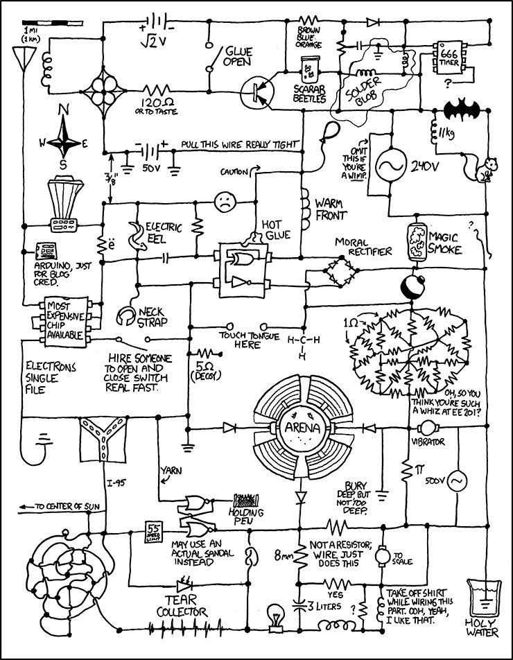 life inside a circuit diagram rh gizmodo com Xkcd Circuit Drawing Xkcd Circuit Drawing