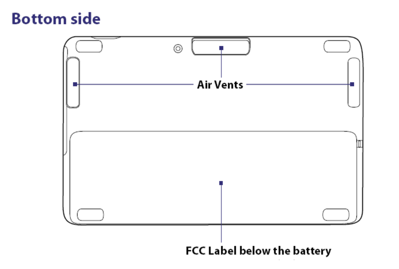 Illustration for article titled Mysterious HTC CLIO200 Data Device Appears on FCC