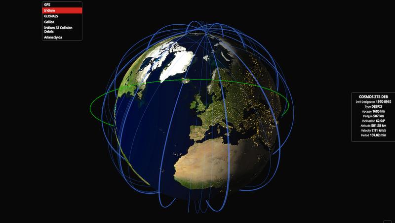 Illustration for article titled Todos los objetos que orbitan la Tierra, en un gráfico en tiempo real