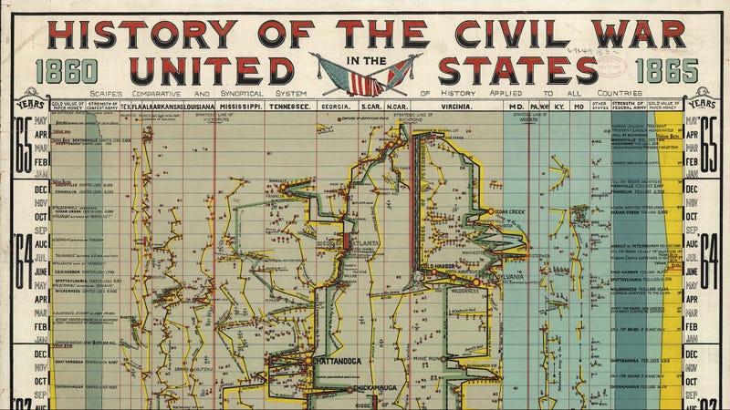 Illustration for article titled This 100-Year-Old Infographic Maps the Entire American Civil War