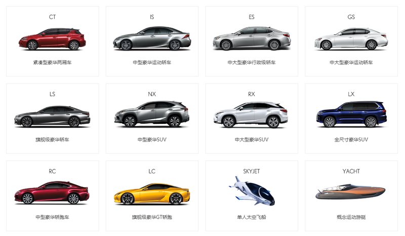 Illustration for article titled The Chinese Lexus lineup: Nothing out of place here