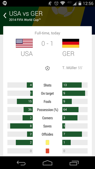 Illustration for article titled Ole, ole, ole, ole! Germany vs USA. Game has ended.
