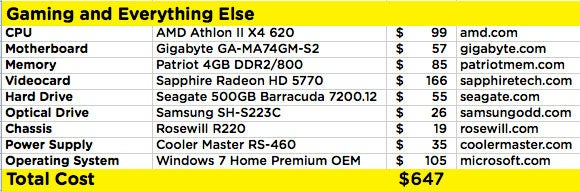 Do-It-Yourself PC Builder's Guide: How Cheap Is Too Cheap?
