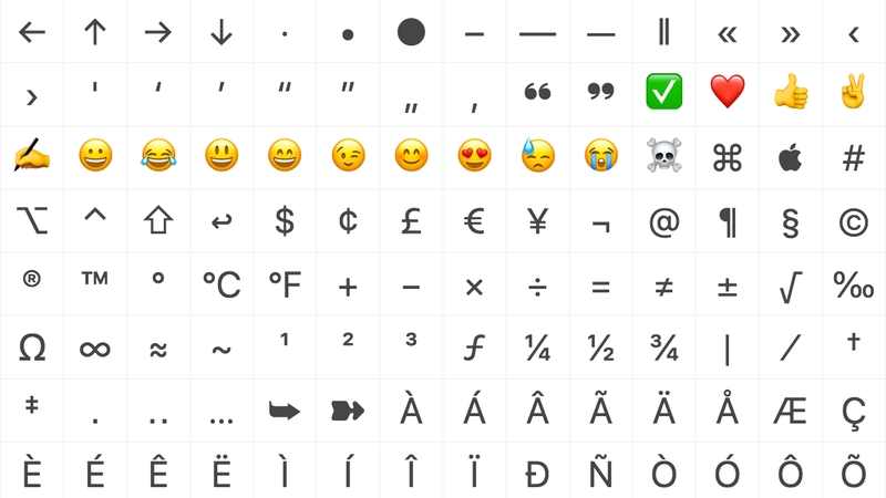 Popular special characters on CopyChar