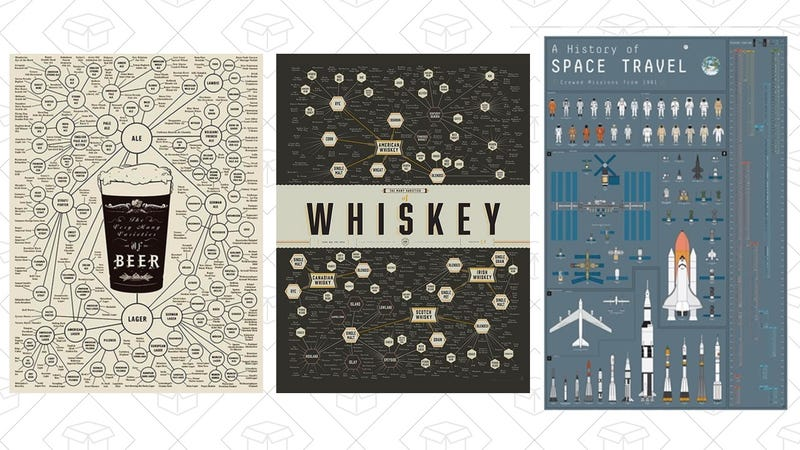 Select Pop Chart Lab Posters | Woot | Free shipping for Prime members, $5 for non-members