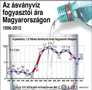 Illustration for article titled Meleg van