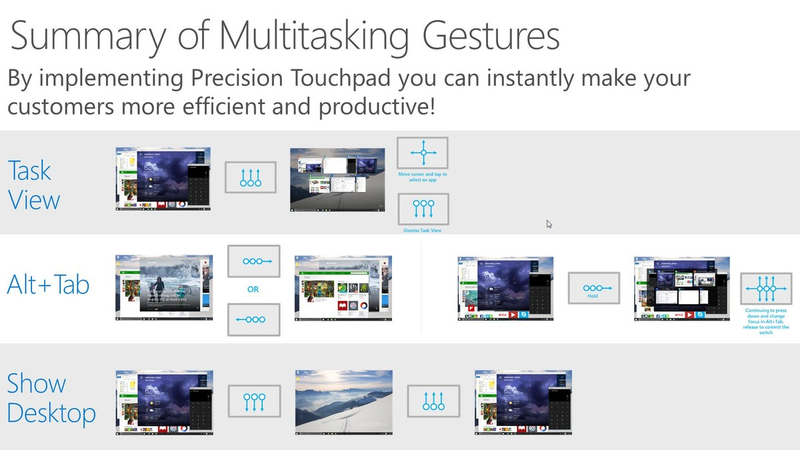 Illustration for article titled Learn the New Precision Touchpad Gestures for Windows 10