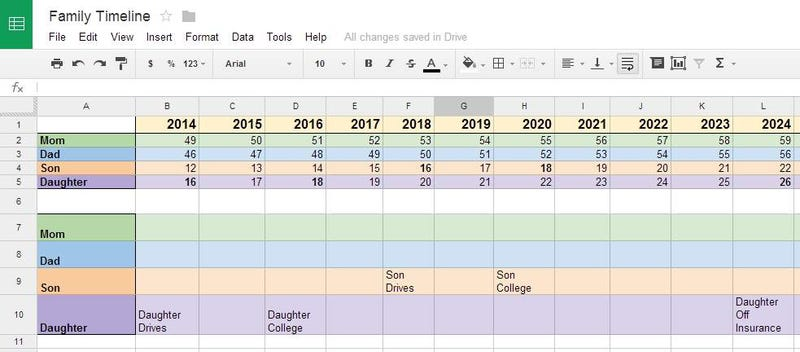 Make Future Planning Easier with a Family Timeline Spreadsheet