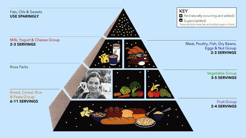Illustration for article titled Progress: The USDA Is Adding Rosa Parks To The Food Pyramid