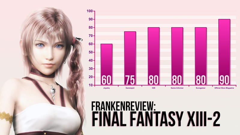 Illustration for article titled Game Critics Turn Back the Score Clock on Final Fantasy XIII-2