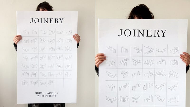 Celebrate Traditional Woodworking With A Joinery Poster