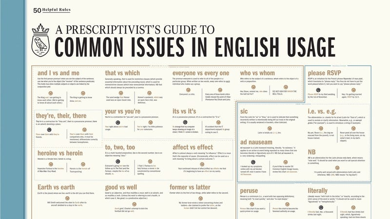 20 Off A Prescriptivist S Guide To Common Issues In English Usage Pop Chart Lab