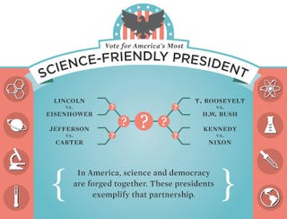 Illustration for article titled Which U.S. president was the most pro-science?