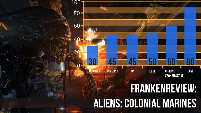 Illustration for article titled Most Reviewers Agree You Should Avoid Aliens: Colonial Marines Like The Plague