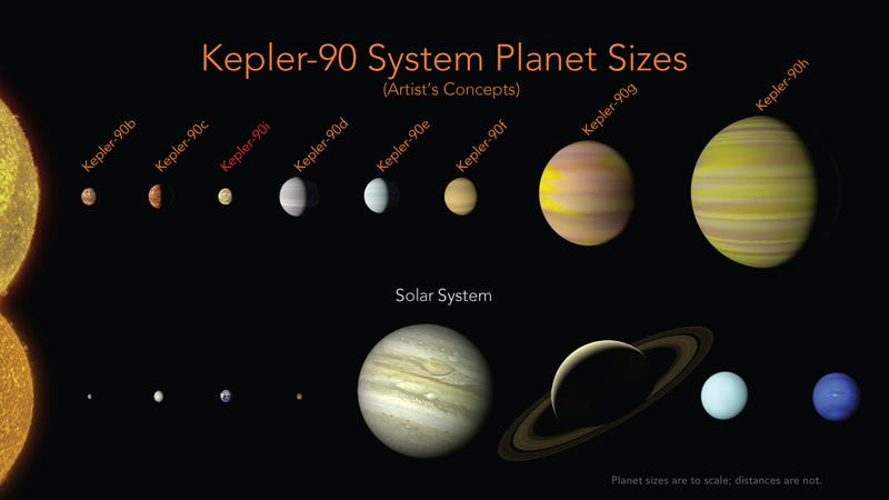 NASA Announces Eighth Planet Around Distant Star, Tying Our Own Solar System