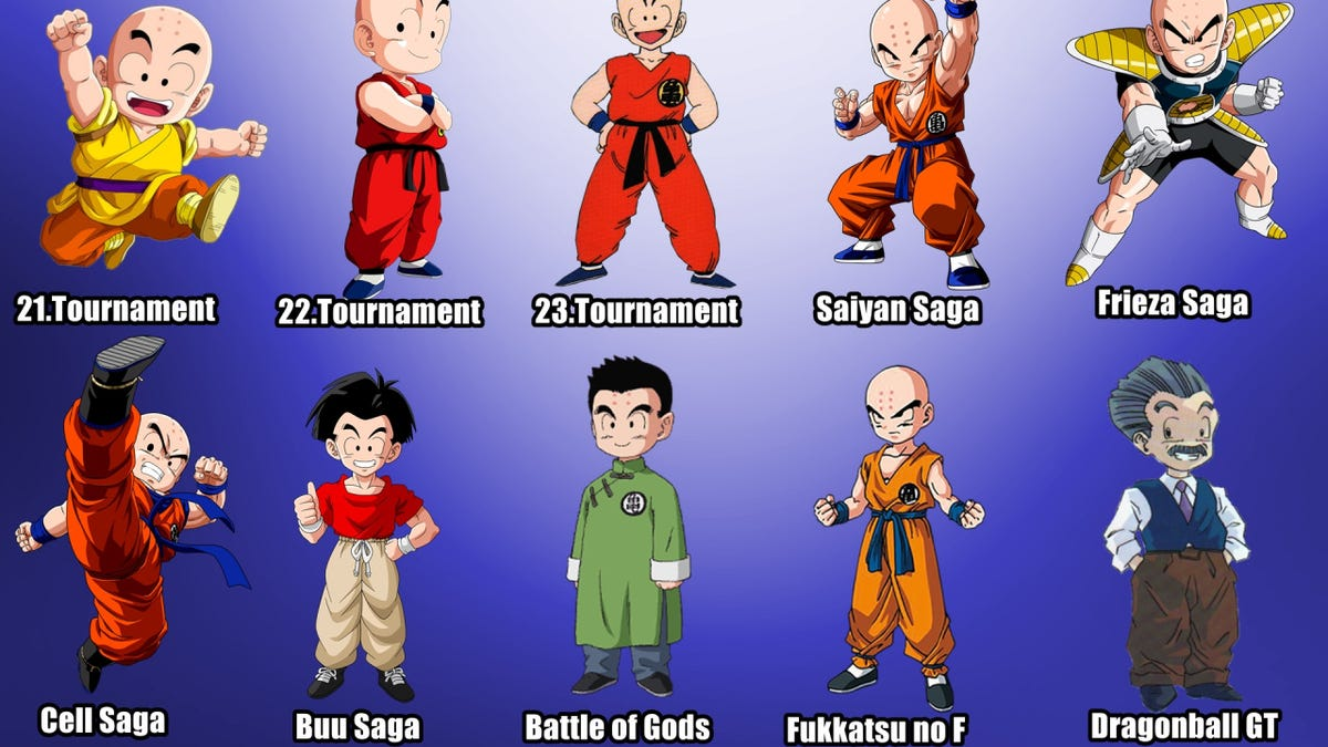 Dragon Ball Z Cartoon Characters Names : Dragon ball z all characters pictures and names