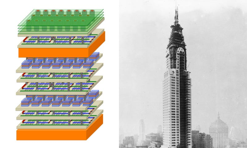 Illustration for article titled What the Computer Chip of the Future Shares With Skyscrapers of 100 Years Ago