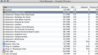 Illustration for article titled Track Down Power-Hungry Extensions with Chrome's Task Manager