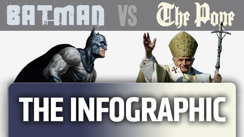 Illustration for article titled Batman Vs. The Pope: A Comparison
