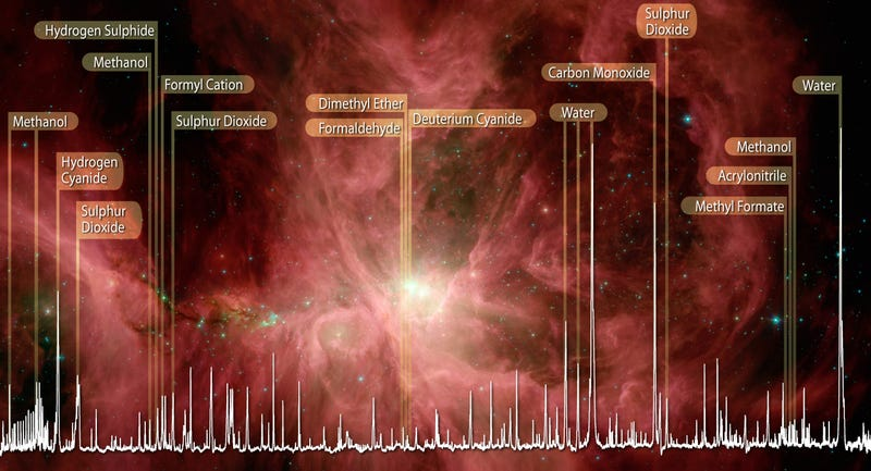 Illustration for article titled Blocks of Life Bubbling in the Orion Nebula