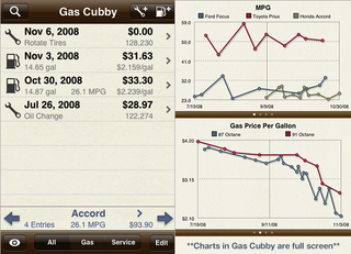 Illustration for article titled iPhone's Gas Cubby Car Care Tracker Is Anal So You Don't Have To Be