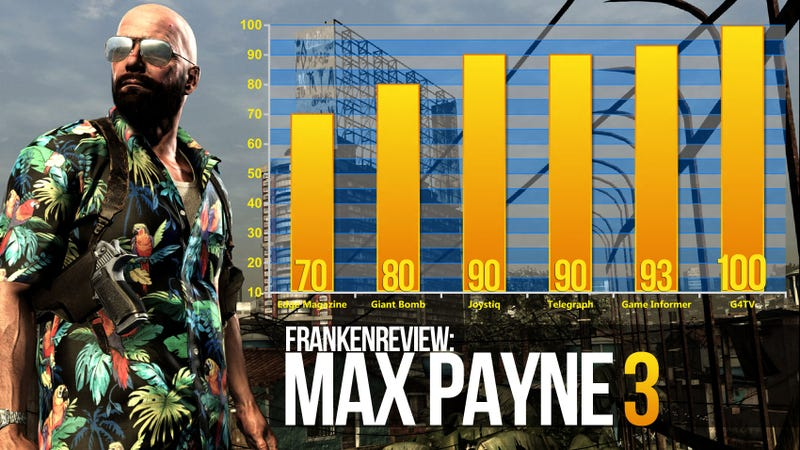 Illustration for article titled Max Payne 3 Unloads Both Barrels Into Game Critics and They Just Won't Die