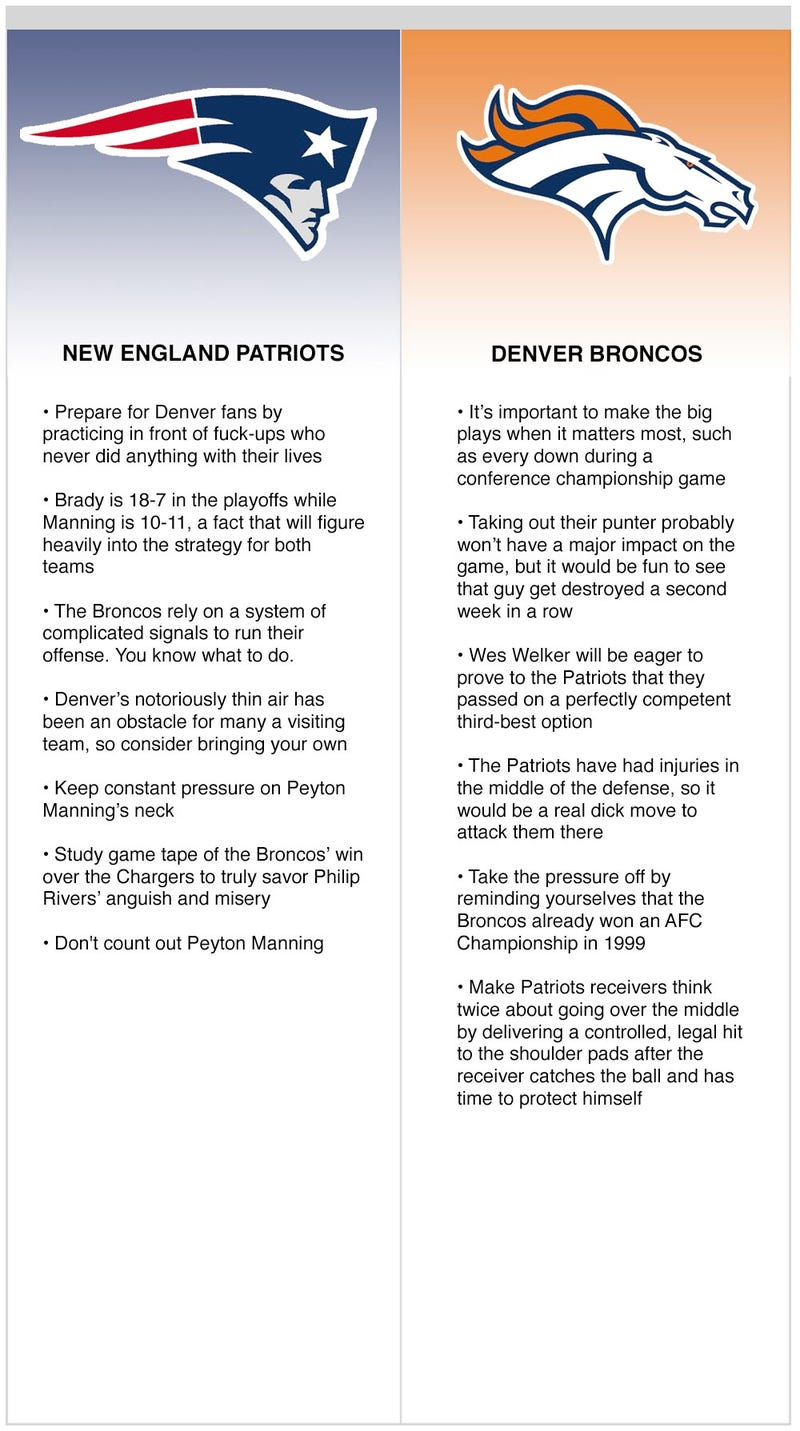 Illustration for article titled Broncos vs. Patriots