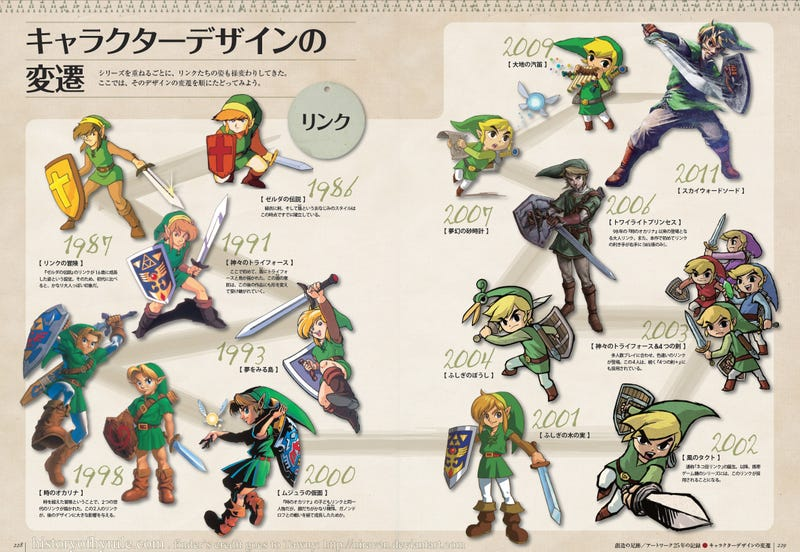 see how link and zelda have changed in 25 years
