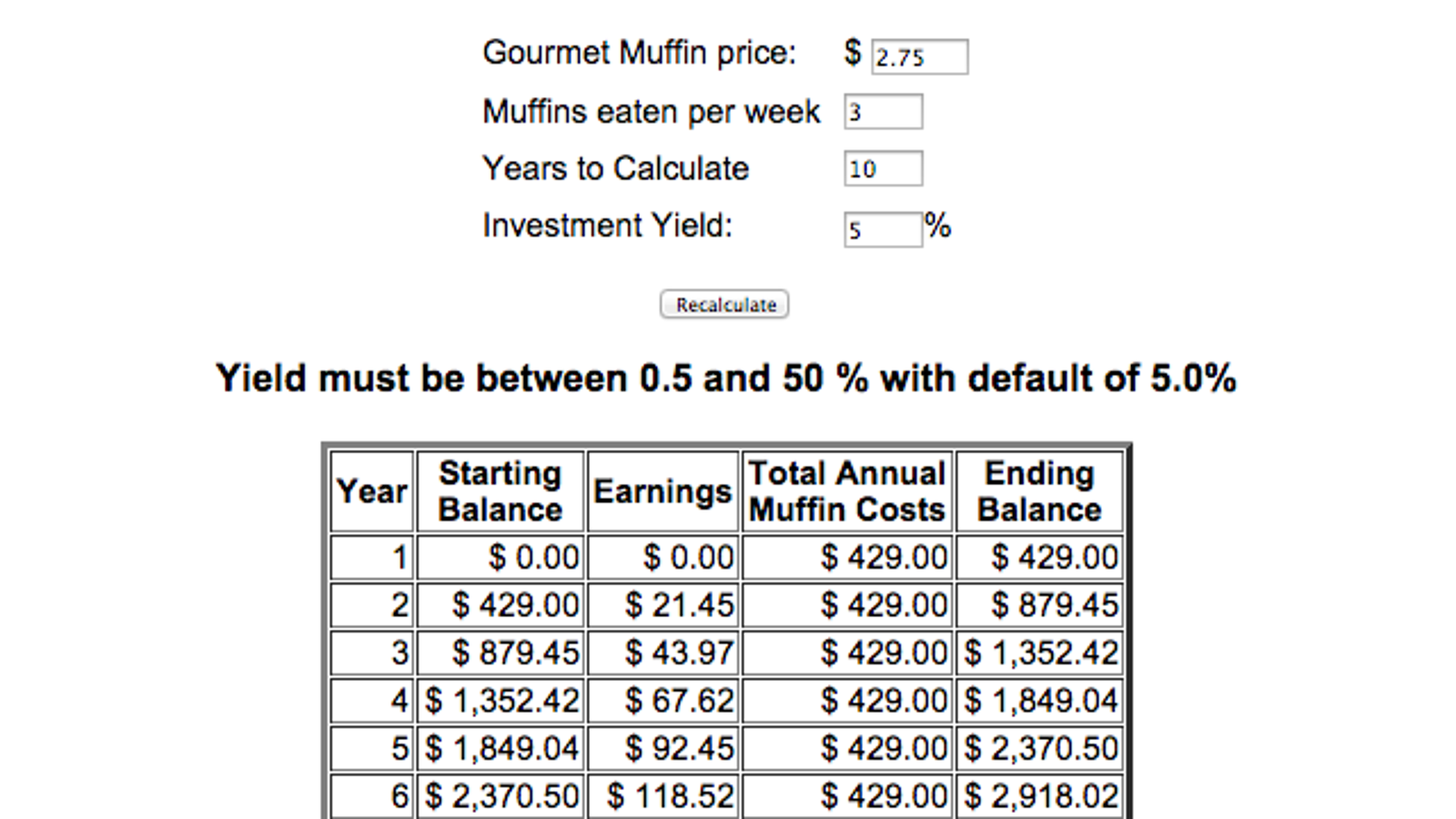 How to calculate the cost price 34