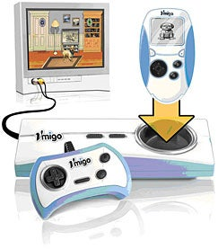 Illustration for article titled Virtual Doggy in a Console: vMigo
